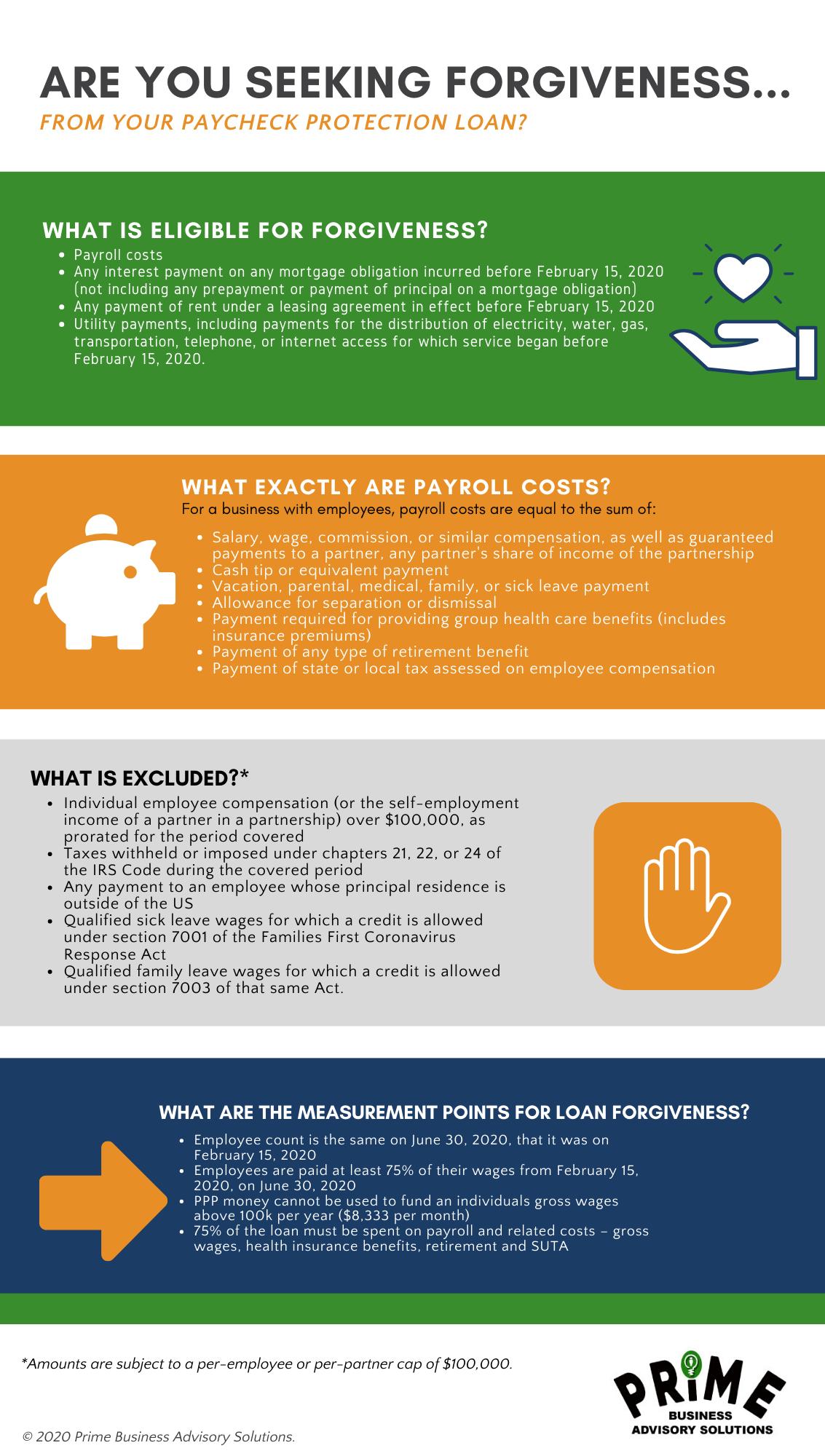 Paycheck Protection Loan Forgiveness